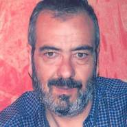 giannhsmastrogiorgak's profile photo