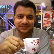 Sandeep0509's profile photo