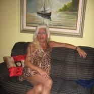 rominahair's profile photo