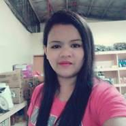 noritesgonzales's profile photo