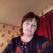 zhanna_semenova_m's profile photo