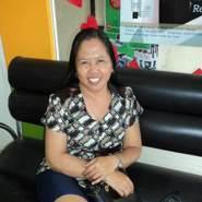 ursolinarizada's profile photo