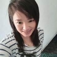 tiansui's profile photo