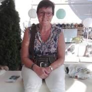 lutgardesaenen's profile photo
