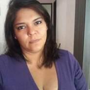 rosalagos's profile photo
