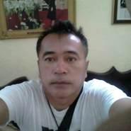 ericsogood's profile photo