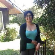 Margarita32_2018's profile photo