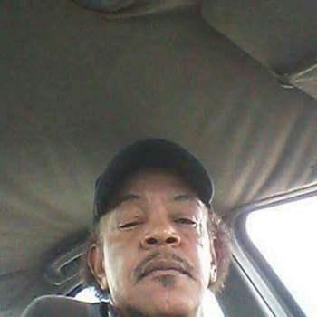 juliusfarley_Alabama_Single_Male