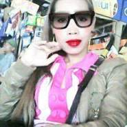 thaonguyen168's profile photo