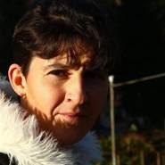 geanguadrianaelena's profile photo