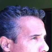 luis_silva_resende's profile photo