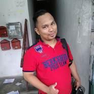 irwan_80's profile photo