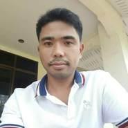 theppachaipradubkarn's profile photo
