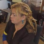 magdamagalhaes's profile photo