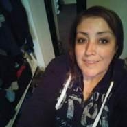 giselamadero's profile photo