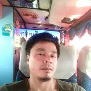 user_sx046's profile photo