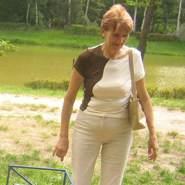 szczepaniakterenika's profile photo