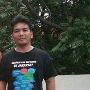 boycoboy's profile photo