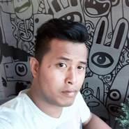 artitboonkwang's profile photo