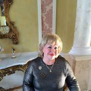 galina_cherkasskaja's profile photo