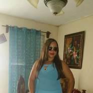 yoselinalcantara's profile photo