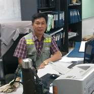 duyounkim's profile photo