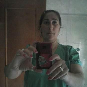 maryysabelfernandezv_Montevideo_Single_Female