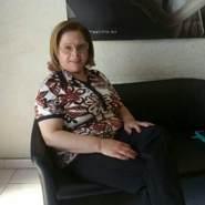 concettagiacopino's profile photo