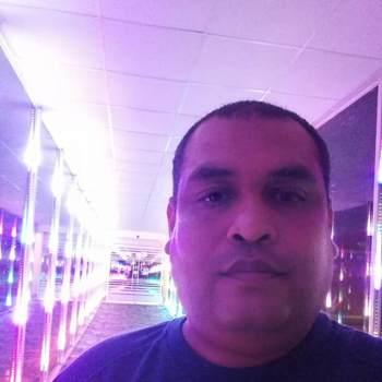 amiralexander_Bocas Del Toro_Svobodný(á)_Muž