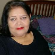 mariavelez6's profile photo