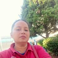 kakwonk's profile photo