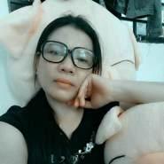bgle273's profile photo