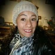mariapereira40's profile photo