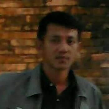 user_ufi38_Surat Thani_Single_Male