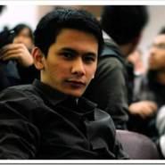 tengkorakhidup_87's profile photo