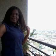 estersolisrodriguez's profile photo