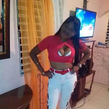 erikareyes5_Distrito Nacional (Santo Domingo)_Độc thân_Nữ
