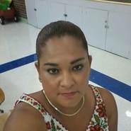 luzjaretrios's profile photo