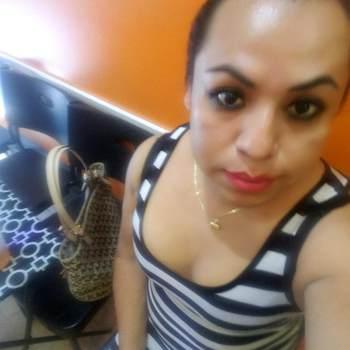kendrarojas_New York_Single_Female
