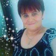 rodyles's profile photo