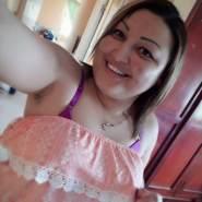 isabelvillarrealosor's profile photo