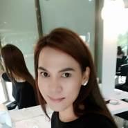 poppymakeup's profile photo