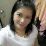 khwanruenthongmee's profile photo