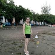 huongnguyen118's profile photo
