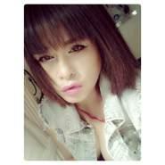 pimnutcha's profile photo