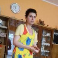 kaczmarekagnieszka's profile photo