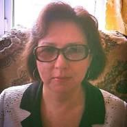 user_ws2057's profile photo