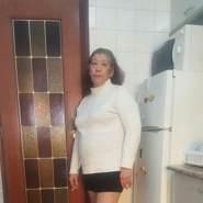 maria_garcia_47's profile photo