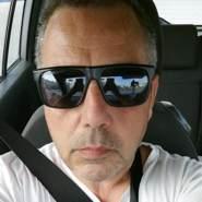 pablocoppola's profile photo