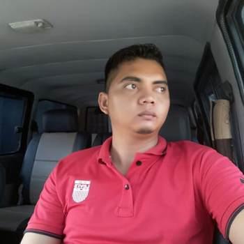 Putra_goukiel_Riau_独身_男性